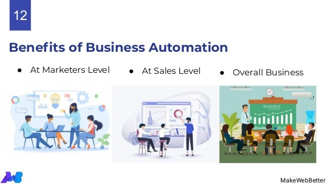 Benefits of Business Automation ● At Marketers Level ● At Sales Level ● Overall Business MakeWebBetter 12