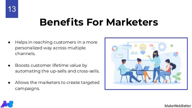 Benefits For Marketers ● Helps in reaching customers in a more personalized way across multiple channels. ● Boosts customer...