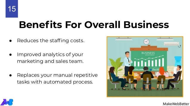 Benefits For Overall Business ● Reduces the staffing costs. ● Improved analytics of your marketing and sales team. ● Replace...