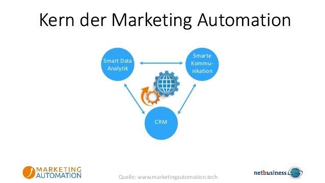 Buyer Persona 1 Quelle: www.marketingautomation.tech