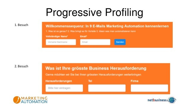 Vorteile Marketing Automation: 14.5% -12.2% 75% 14,5% höhere Verkaufsproduktivität 12,2% weniger Marketingkosten (Quelle: ...