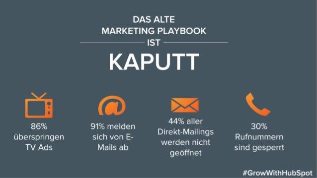 Alex Schoepf, Ingenieur ETH mit NDS BWI Geschäftsführer MAtech B2B Marketing: > 20 Jahre Erfahrung BASF, Habasit, Schneide...