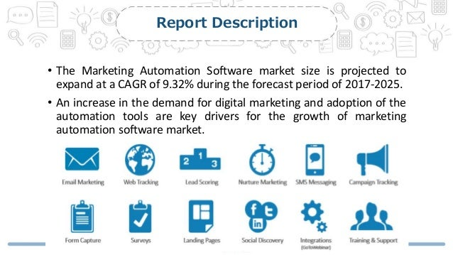an overview of the production selling and marketing of the cars in the global industry The global automotive industry is likely to change beyond all recognition over the next two decades as three technologies converge  sales / production numbers.