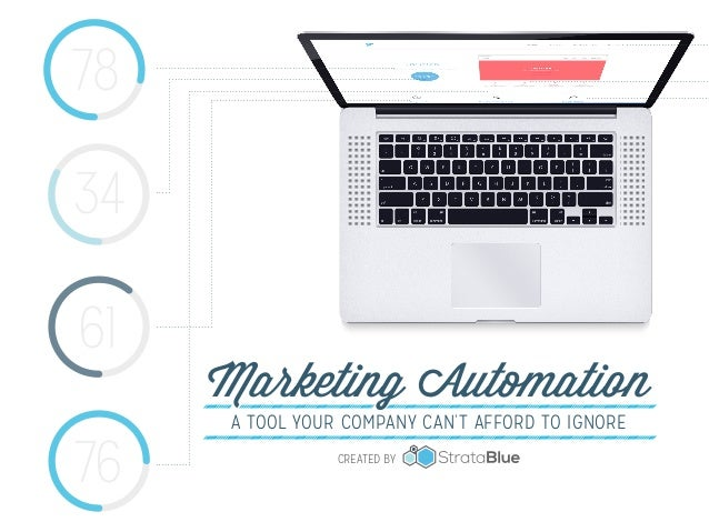 78 34 61 76  Marketing Automation A TOOL YOUR COMPANY CAN'T AFFORD TO IGNORE CREATED BY