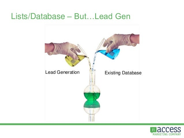 Lists/Database – But…Lead Gen Lead Generation Existing Database