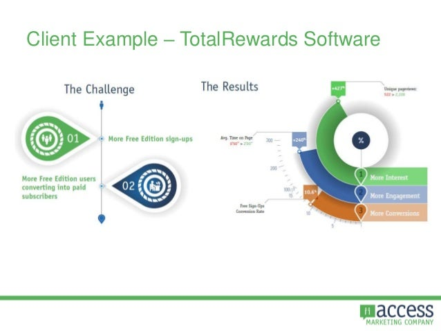 Client Example – TotalRewards Software