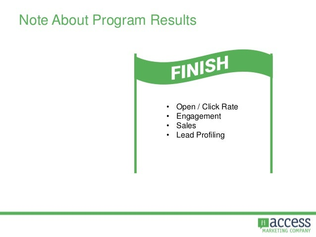 Note About Program Results • Open / Click Rate • Engagement • Sales • Lead Profiling