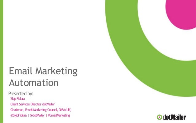 Email Marketing Automation Presented by: SkipFidura ClientServicesDirector,dotMailer Chairman,EmailMarketingCouncil,DMA(UK...