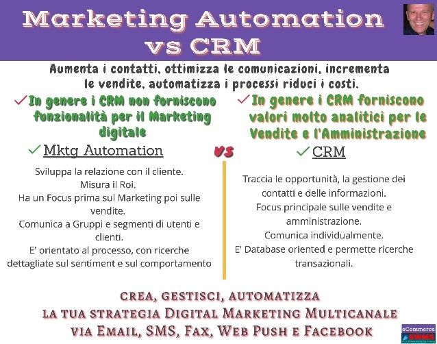 Marketing automation vs Crm giorgio fatarella