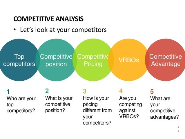 Competitive Market Analysis Template A Major Part Of Your