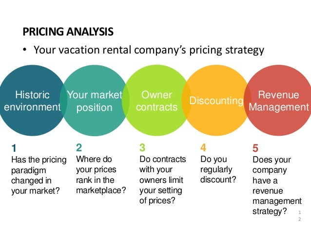 marketing plan car rental Here are the car rental companies that are leading at digital marketing in  germany, the us, britain, and france, according to searchmetrics.