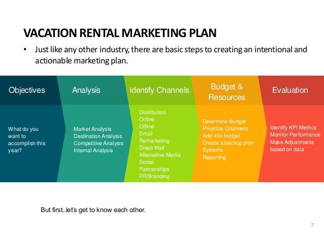 How To Start A vacation rental business?