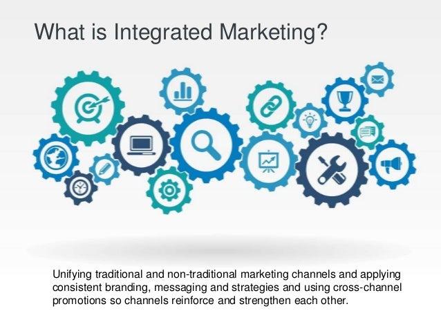 Building an Integrated Marketing Plan