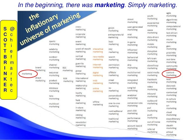 In the beginning, there was marketing. Simply marketing. S C O T T B R I N K E R @ c h i e f m a r t e c