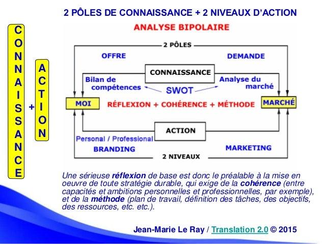 C O N N A I S S A N C E + A C T I O N 2 PÔLES DE CONNAISSANCE + 2 NIVEAUX D'ACTION Jean-Marie Le Ray / Translation 2.0 © 2...