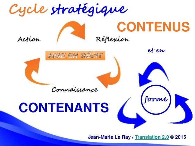 et en forme CONTENUS CONTENANTS Jean-Marie Le Ray / Translation 2.0 © 2015 Cycle stratégique
