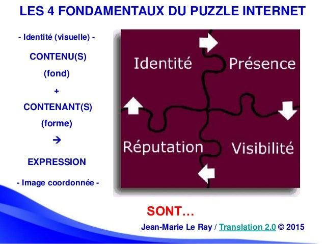 - Image coordonnée - LES 4 FONDAMENTAUX DU PUZZLE INTERNET - Identité (visuelle) - CONTENU(S) (fond) + CONTENANT(S) (forme...