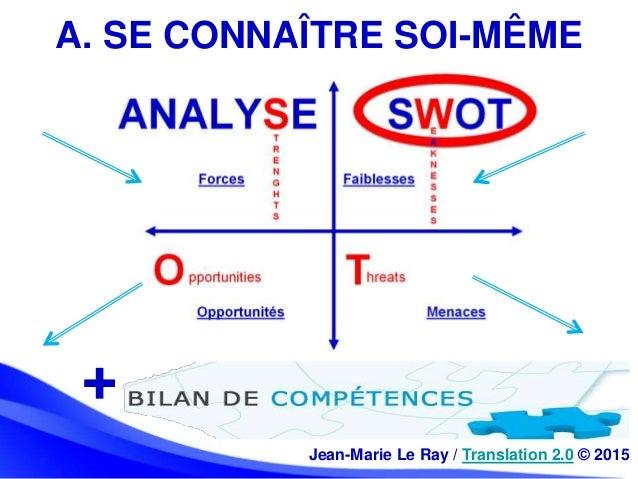 A. SE CONNAÎTRE SOI-MÊME + Jean-Marie Le Ray / Translation 2.0 © 2015