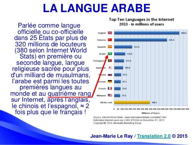 LA LANGUE ARABE Jean-Marie Le Ray / Translation 2.0 © 2015 Parlée comme langue officielle ou co-officielle dans 25 États p...