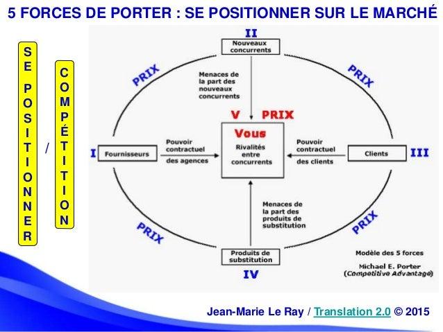 5 FORCES DE PORTER : SE POSITIONNER SUR LE MARCHÉ C O M P É T I T I O N S E P O S I T I O N N E R / Jean-Marie Le Ray / Tr...