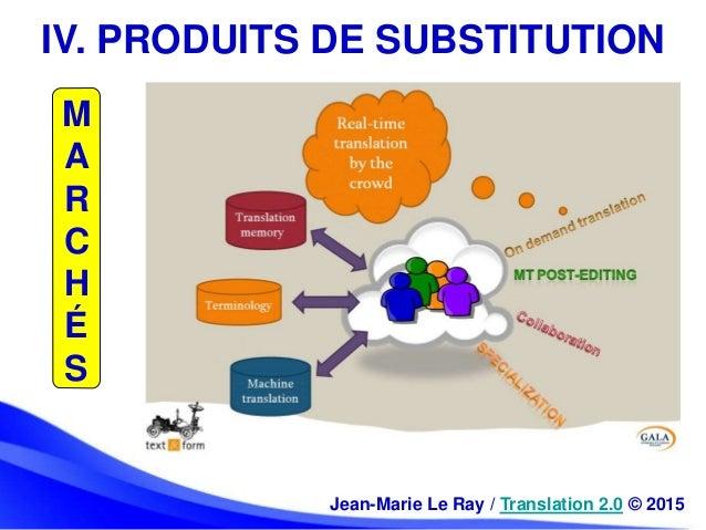 M A R C H É S IV. PRODUITS DE SUBSTITUTION Jean-Marie Le Ray / Translation 2.0 © 2015