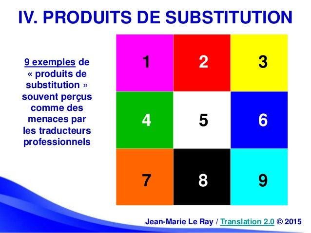 IV. PRODUITS DE SUBSTITUTION Jean-Marie Le Ray / Translation 2.0 © 2015 1 2 3 4 5 6 7 8 9 9 exemples de « produits de subs...