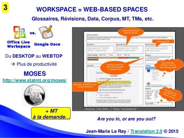 WORKSPACE = WEB-BASED SPACES Glossaires, Révisions, Data, Corpus, MT, TMs, etc. Du DESKTOP au WEBTOP  Plus de productivit...