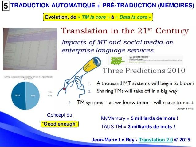 TRADUCTION AUTOMATIQUE + PRÉ-TRADUCTION (MÉMOIRES) Évolution, de « TM is core » à « Data is core » MyMemory = 5 milliards ...