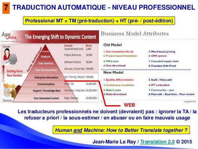 TRADUCTION AUTOMATIQUE - NIVEAU PROFESSIONNEL Professional MT = TM (pré-traduction) + HT (pré- / post-édition) Human and M...