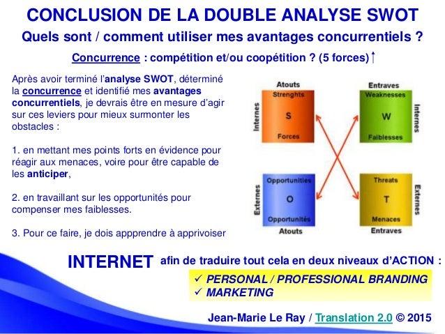 Après avoir terminé l'analyse SWOT, déterminé la concurrence et identifié mes avantages concurrentiels, je devrais être en...