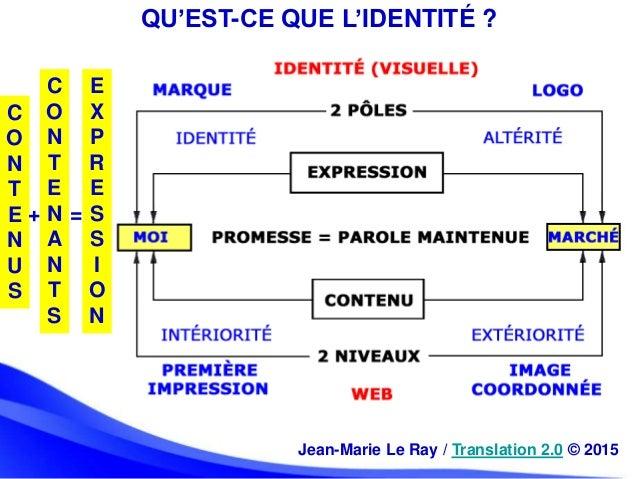 E X P R E S S I O N QU'EST-CE QUE L'IDENTITÉ ? C O N T E N U S C O N T E N A N T S + = Jean-Marie Le Ray / Translation 2.0...