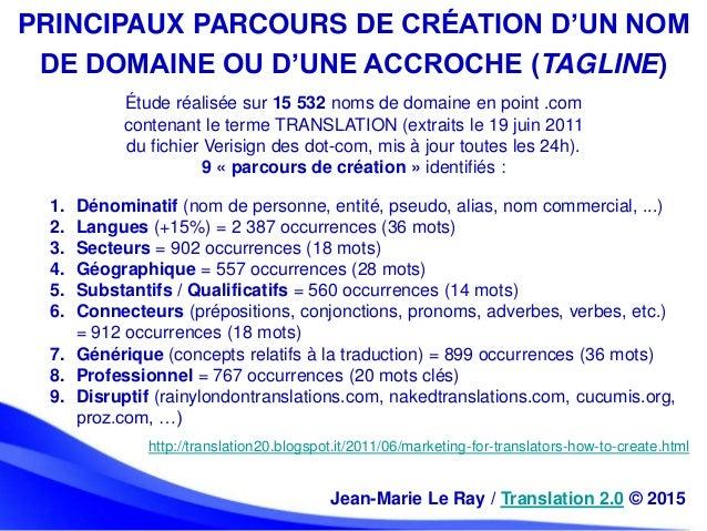 PRINCIPAUX PARCOURS DE CRÉATION D'UN NOM DE DOMAINE OU D'UNE ACCROCHE (TAGLINE) Étude réalisée sur 15 532 noms de domaine ...