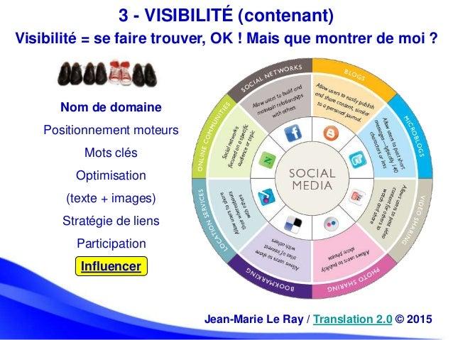 Nom de domaine Positionnement moteurs Mots clés Optimisation (texte + images) Stratégie de liens Participation Influencer ...