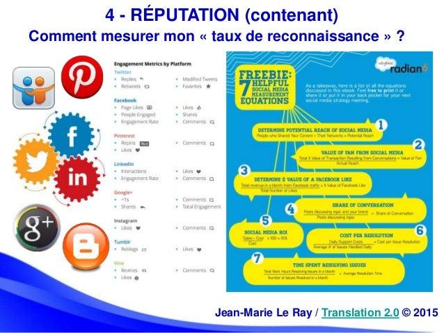 4 - RÉPUTATION (contenant) Comment mesurer mon « taux de reconnaissance » ? Jean-Marie Le Ray / Translation 2.0 © 2015