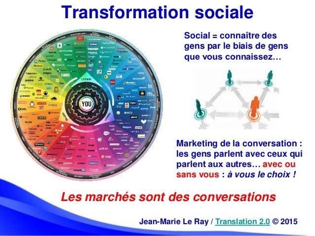Transformation sociale Social = connaître des gens par le biais de gens que vous connaissez… Marketing de la conversation ...