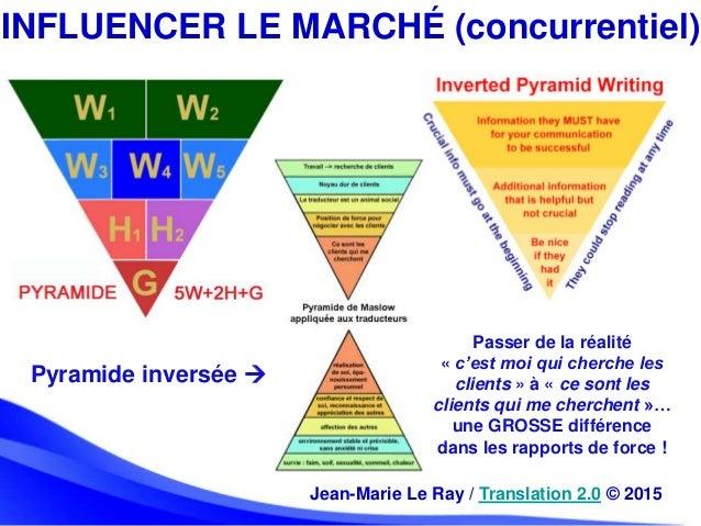 INFLUENCER LE MARCHÉ (concurrentiel) Jean-Marie Le Ray / Translation 2.0 © 2015 Pyramide inversée  Passer de la réalité «...
