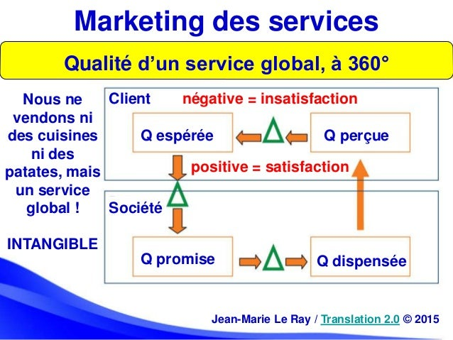 Nous ne vendons ni des cuisines ni des patates, mais un service global ! INTANGIBLE Marketing des services Qualité d'un se...