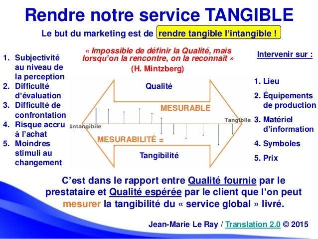 Rendre notre service TANGIBLE C'est dans le rapport entre Qualité fournie par le prestataire et Qualité espérée par le cli...