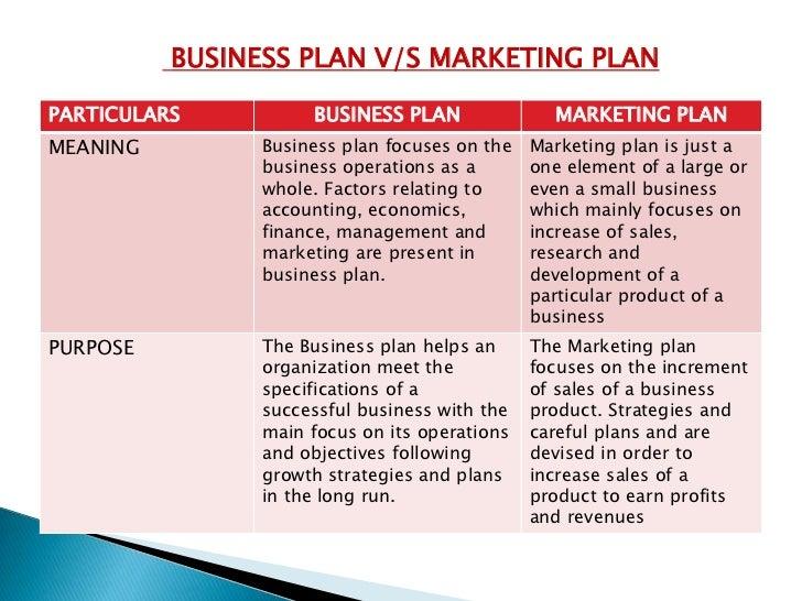 Business planning economics