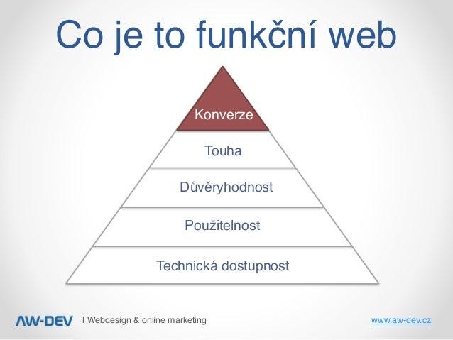 Jak udělat funkční web - Martin Henych na Marketing cafe Slide 3