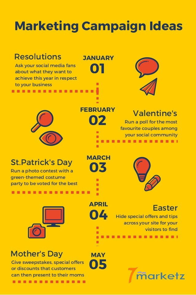 Marketing Campaign Ideas Resolutions Valentine's St.Patrick's Day 01 02 03 04 05 Mother's Day Ask your social media fans a...