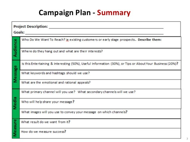 Non profit marketing campaign template for Nonprofit communications plan template