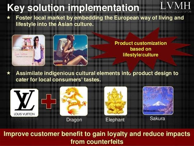 LVMH - Building Star Brands