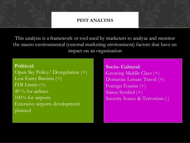 case study of service marketing in airlines service