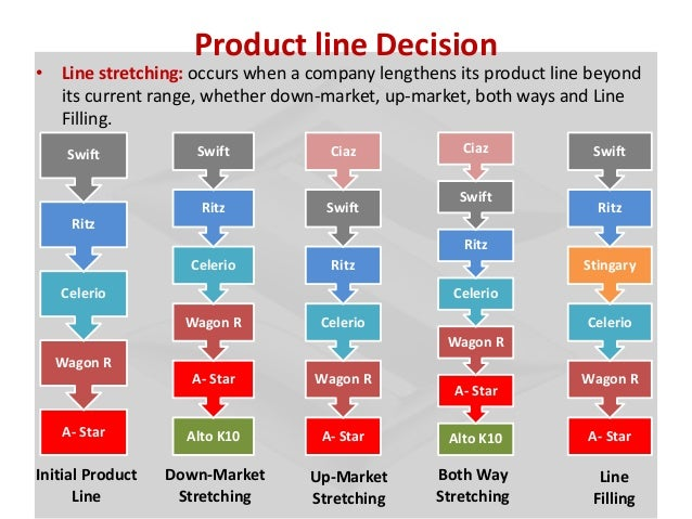 product mix of itc