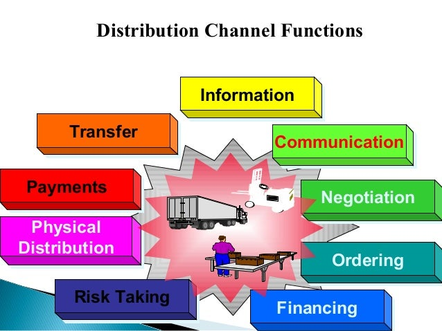distribution for customer convenience First of all, are you selling to a consumer or a business customer intensive distribution strategies are often used for convenience offerings—products.