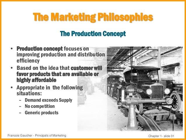 principles of marketing chapter 1 pdf