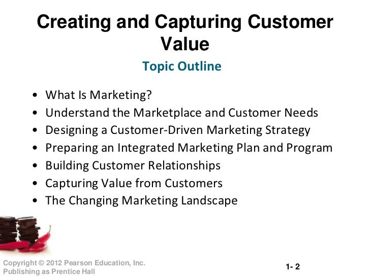 create customer value The process by which companies create value for customers and build strong customer relationships in order to capture value from customers in return.
