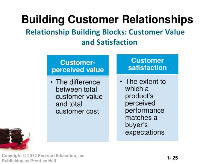 relationship building blocks customer value and satisfaction application