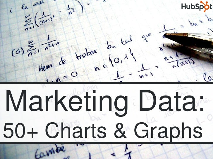 Marketing Data: 50+ Charts & Graphs